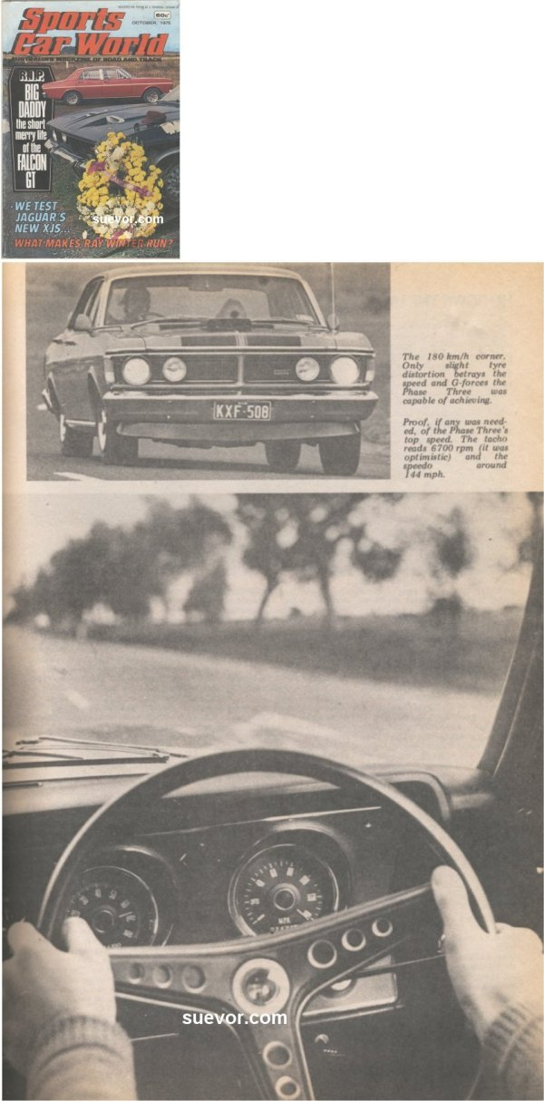 SCW 1975/10 FALCON GT SPECIAL ISSUE XY PHASE 3 GT HO ...